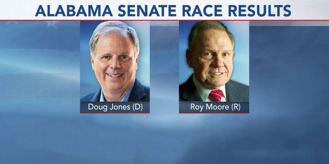 12/14/17: Alabama Senate Race / MSU & Sexual Abuse Case