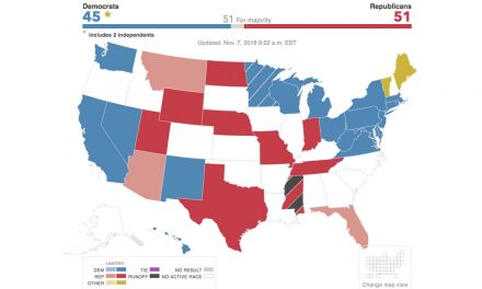 2018 Midterm Election Results